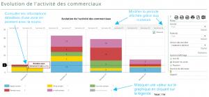 Consulter de manière dynamique mes graphiques de KPI avec E-DEAL CRM