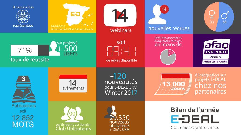 infographie-bilan-2016
