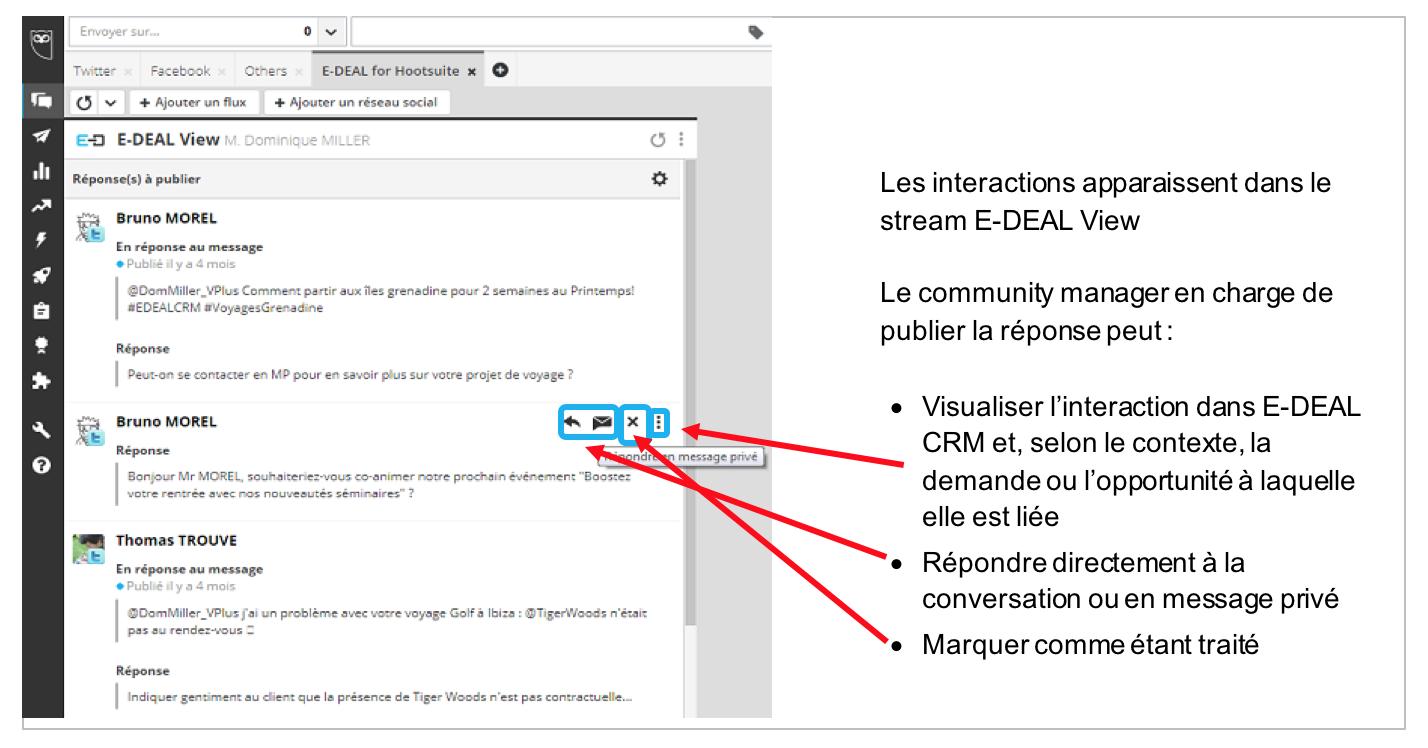 La fonction « répondre » disponible depuis chaque interaction du flux E-DEAL View