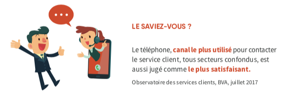Relation-Client-Telephone