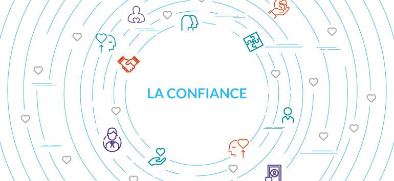 infographie-confiance-client
