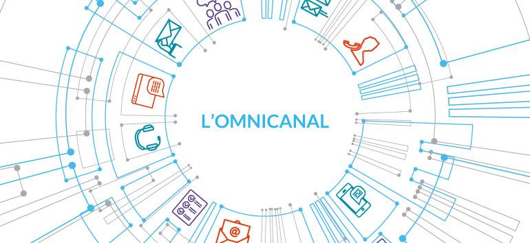 Fondamentaux relation client - Omnicanal